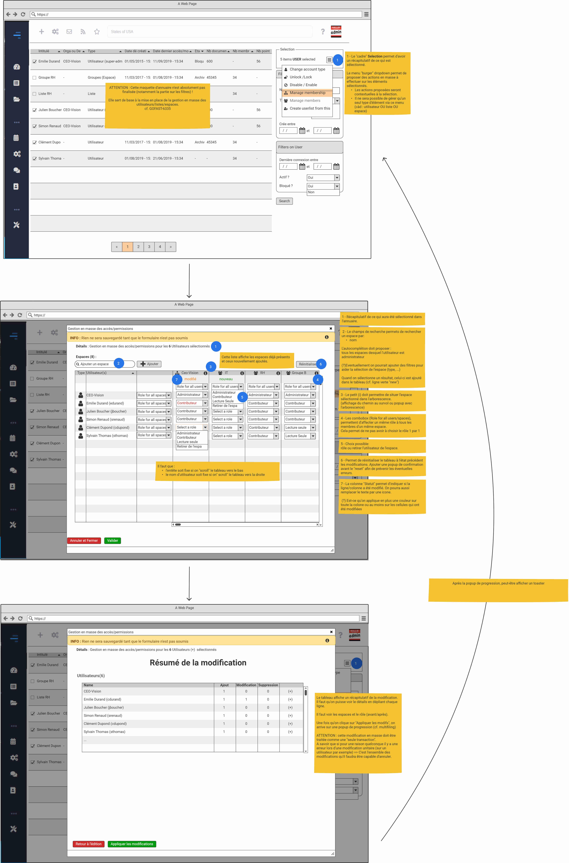 Maquette gestion des accès/permissions